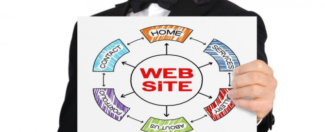 Does Your Website Have These Four Important Website Design Elements -Pic