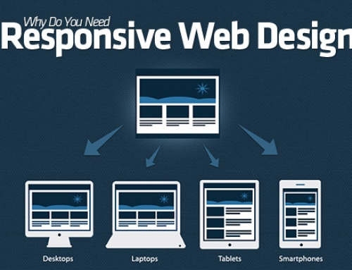 Is Responsive Design a Fad?