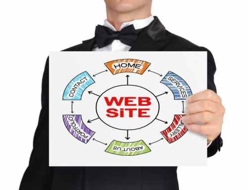 Does Your Website Have These Four Important Website Design Elements?